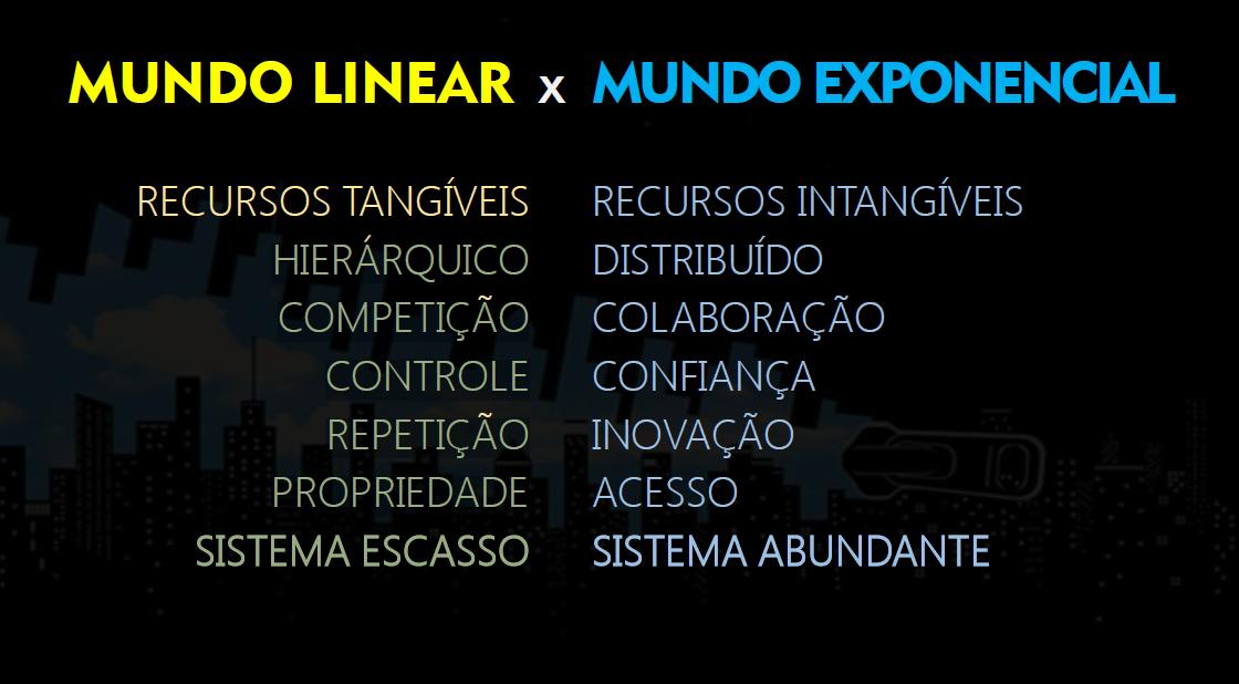 linearxexponencial