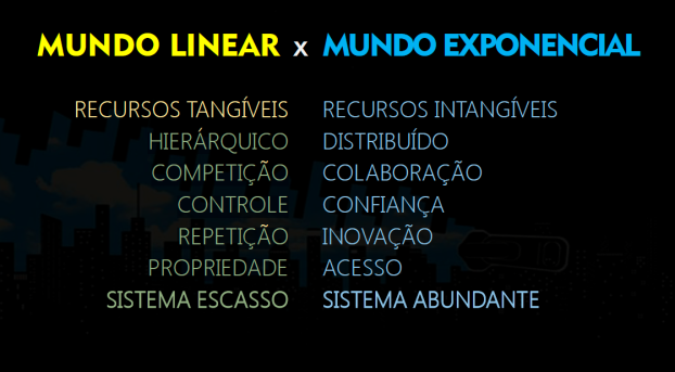 linearxexponencial